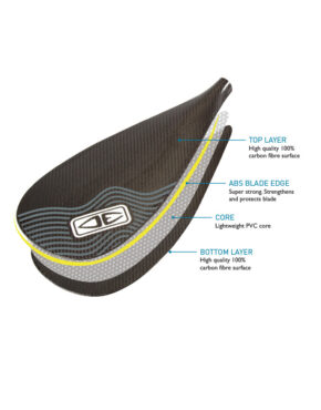 Vertigo Surf Ocean & Earth Fixed Shaft Carbon Blade Adj. Paddle